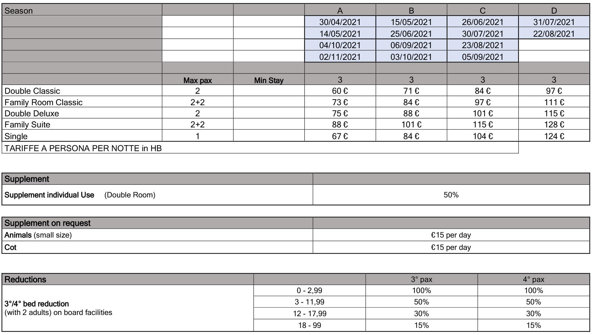 koflerhof-tabella-prezzi-2021-1