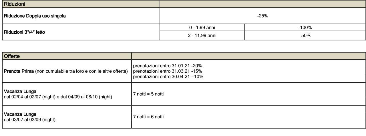 smy-tabella-prezzi-2