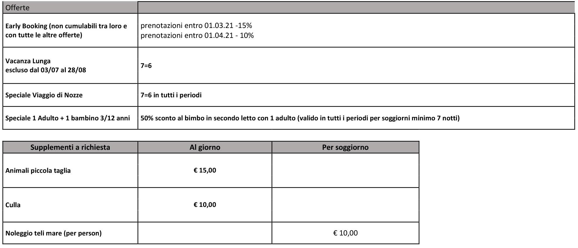 tabella-prezzi-2