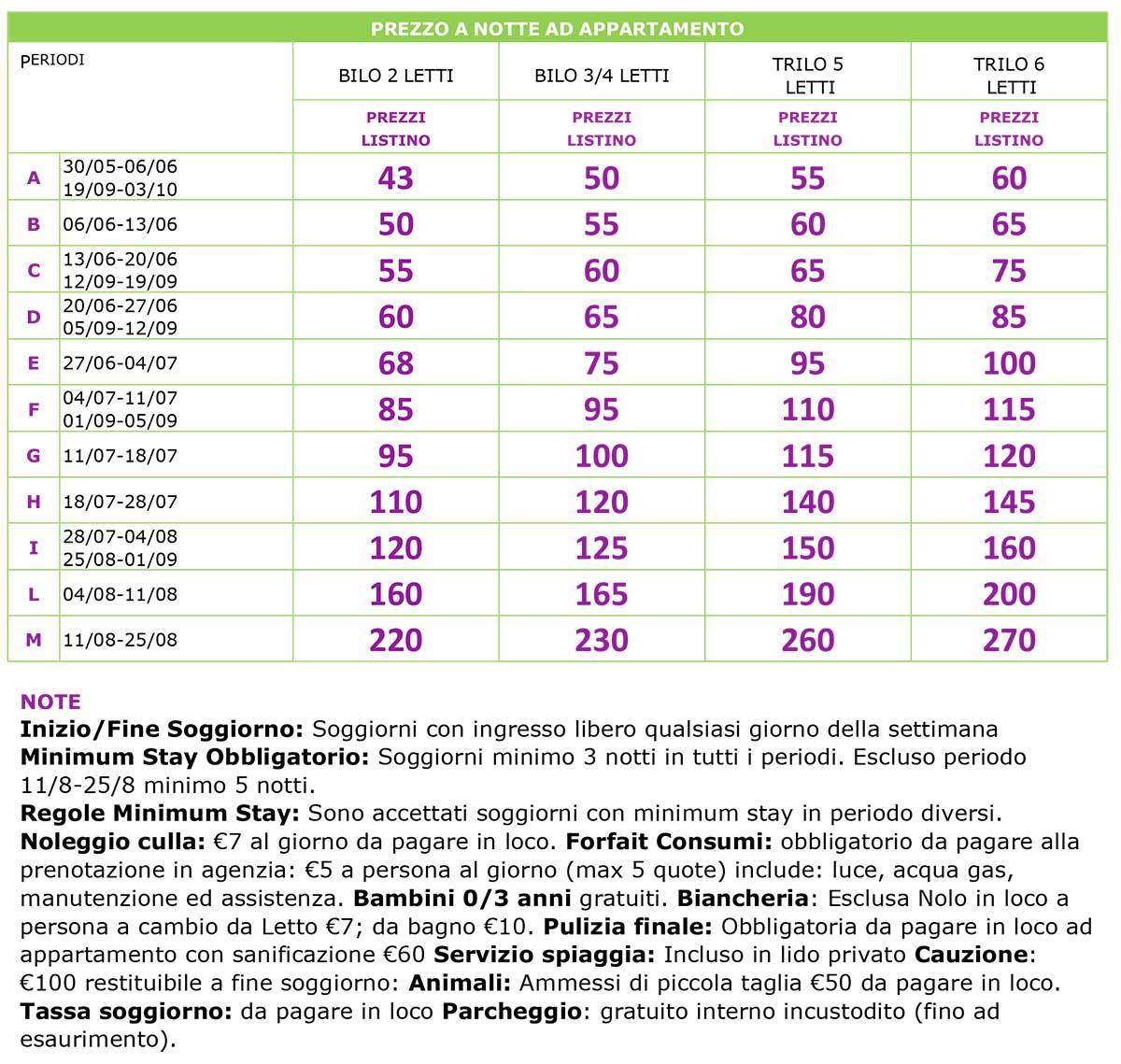 baia-verde-tab-prezzi